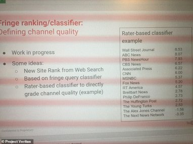 File_appears_to_show_ranking_classifier_to_define_channel