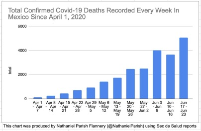 coronavirus-mexico-1-day.