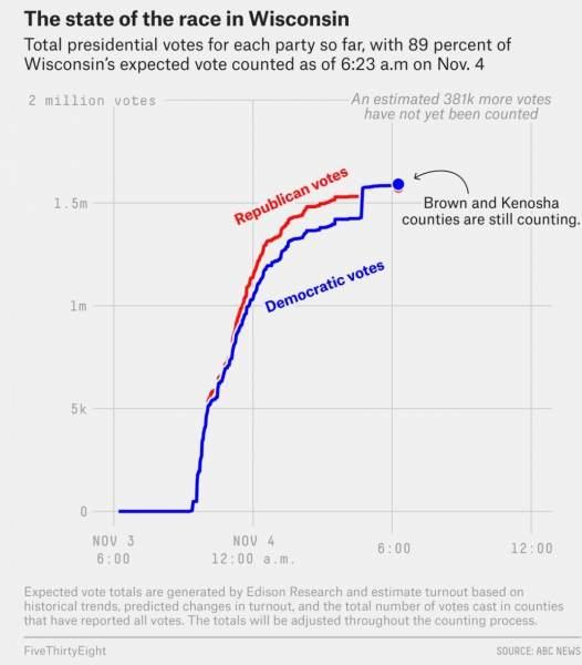Wisconsin-Data-Dump-11-4-morning-526x600