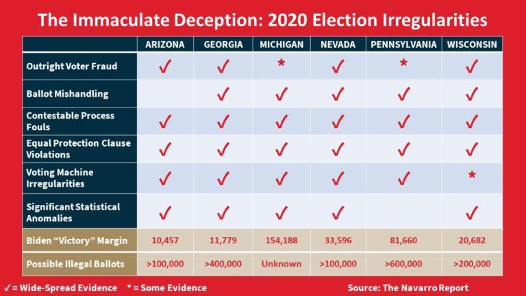 Immaculate-Deception-Navarro-Report1
