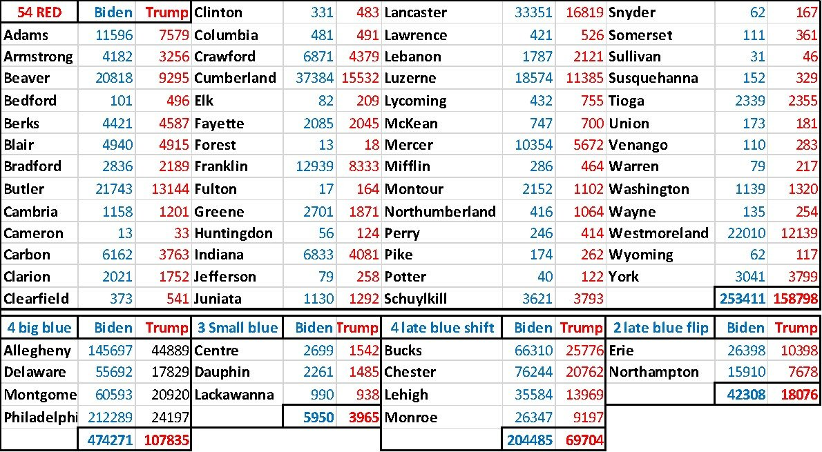 PA-Election-Night-County-Comparison-JJ-3