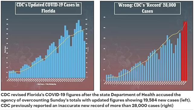 Revised_CDC